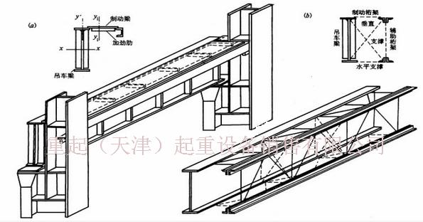 钢结构吊车梁的组成